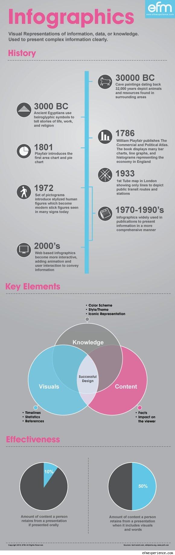 Maandag Infographic-dag